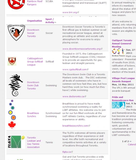 Organisation listing